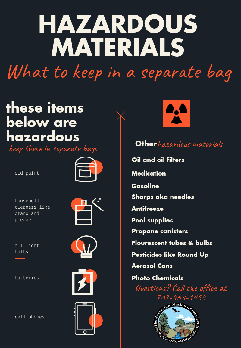 hazardous materials guide